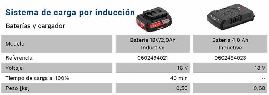 accesorios sistemas de carga por induccion caracteristicas li-ion de bosch