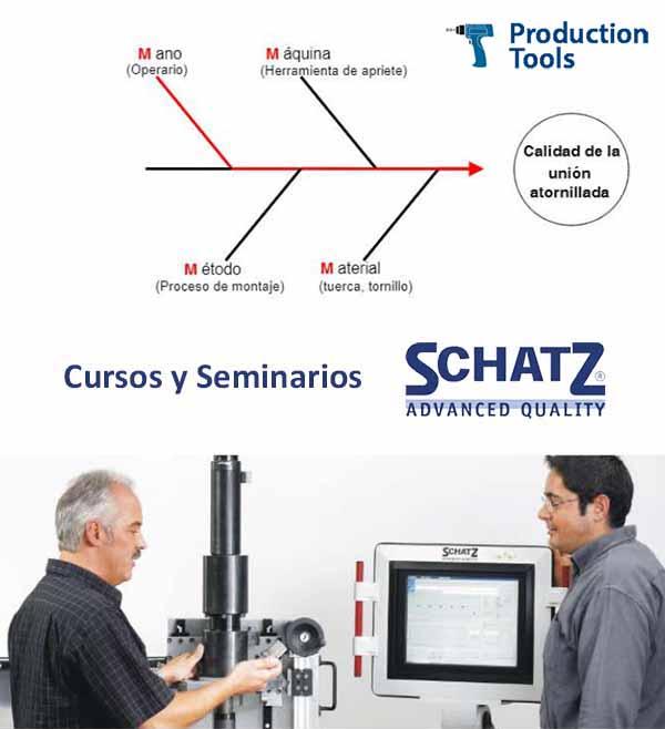 Hombres miran funcionamiento Equipos de medicion Schatz