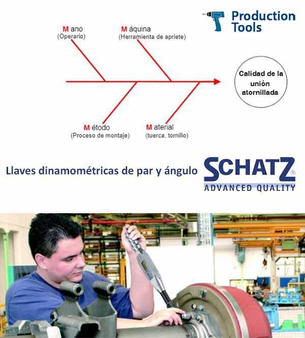 Hombre trabaja con Llaves dinamometricas de par y angulo Schatz