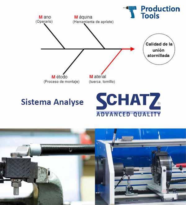 Sistema Analyse Equipo de medicion portatil - Herramienta de medicion Schatz
