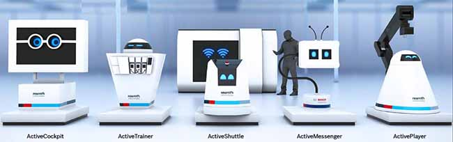 Modelos ActiveAssist Rexroth
